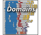 Search_domains